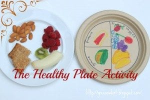 healthy plate activity