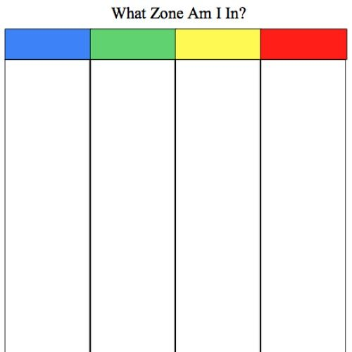 photo relating to Zones of Regulation Printable titled Zones of Legislation Poster